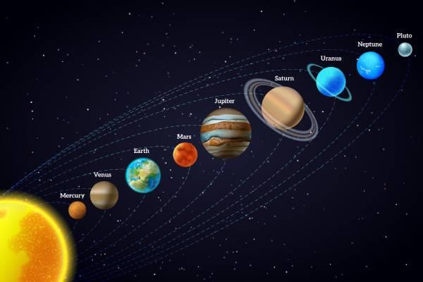 المسافة بين الكواكب والأرض