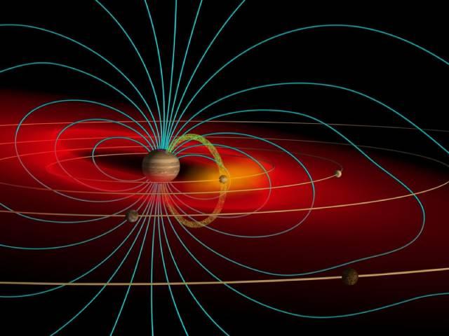 معلومات عن كوكب المشتري: أكبر الكواكب الشمسية